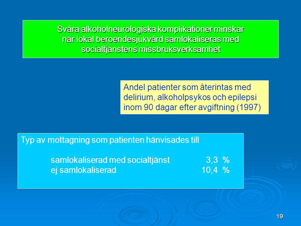19 Svåra alkoholneurologiska komplikationer minskar när lokal beroendesjukvård samlokaliseras med socialtjänstens missbruksverksamhet Andel patienter