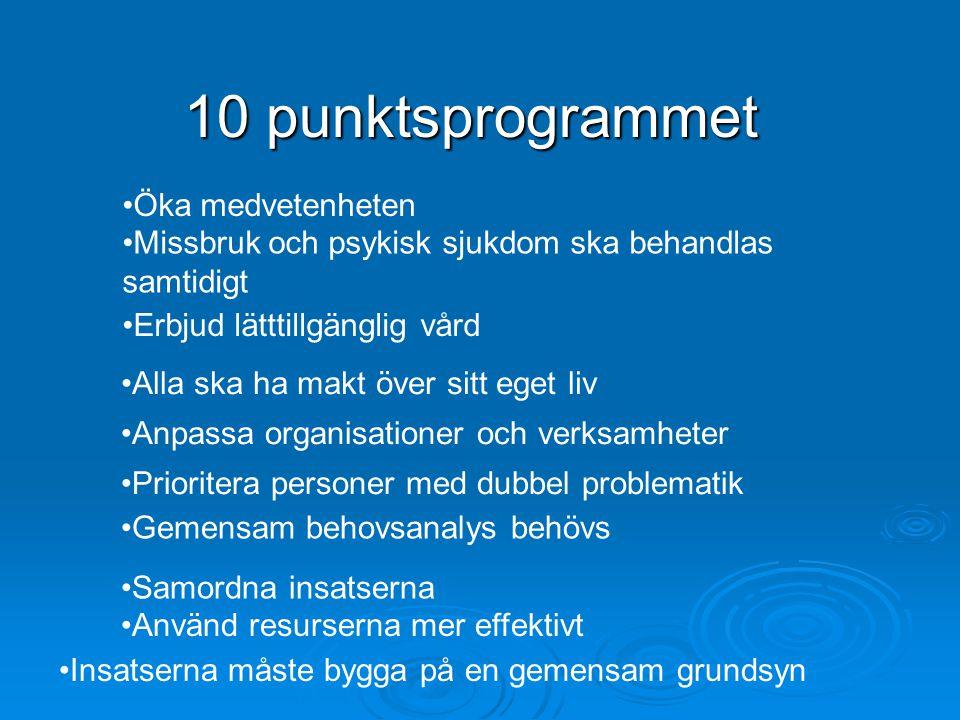 29 2014-06-25 Catarina Norman Beroendecentrum Stockholm 10 punktsprogrammet •Öka medvetenheten •Missbruk och psykisk sjukdom ska behandlas samtidigt •