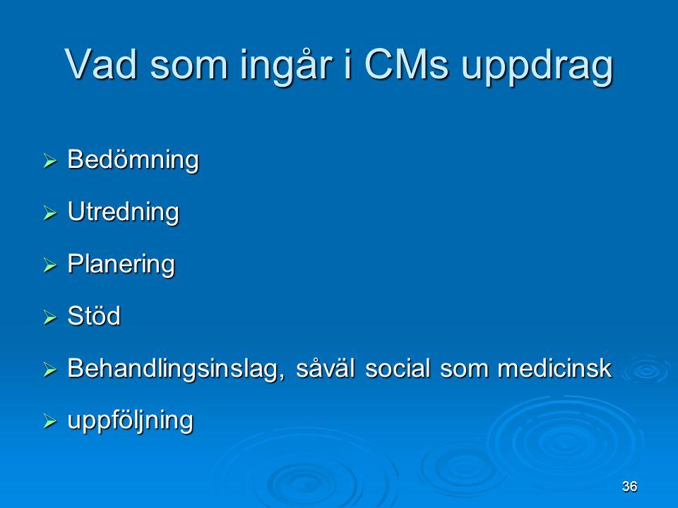 36 Vad som ingår i CMs uppdrag  Bedömning  Utredning  Planering  Stöd  Behandlingsinslag, såväl social som medicinsk  uppföljning