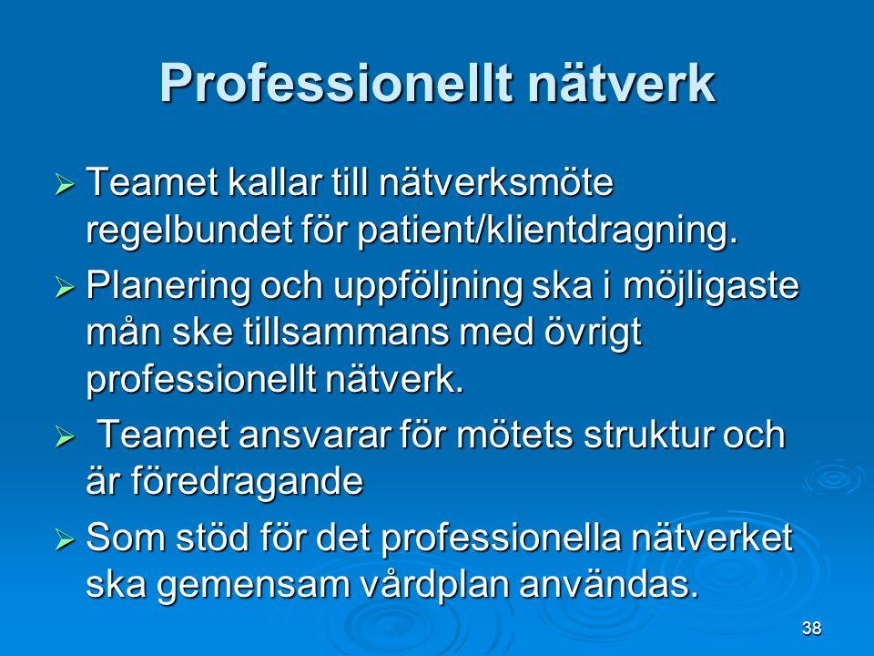 Professionellt nätverk  Teamet kallar till nätverksmöte regelbundet för patient/klientdragning.  Planering och uppföljning ska i möjligaste mån ske
