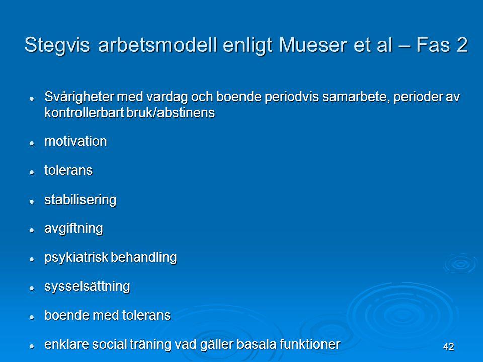42 Stegvis arbetsmodell enligt Mueser et al – Fas 2  Svårigheter med vardag och boende periodvis samarbete, perioder av kontrollerbart bruk/abstinens