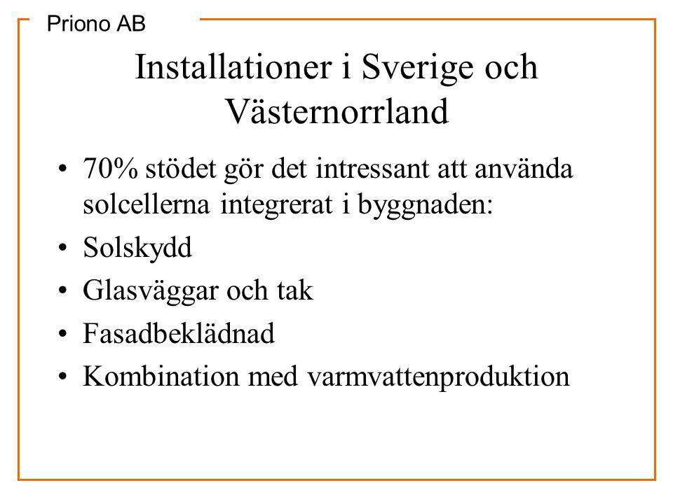 Priono AB Installationer i Sverige och Västernorrland •70% stödet gör det intressant att använda solcellerna integrerat i byggnaden: •Solskydd •Glasvä