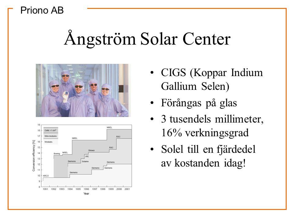 Priono AB Solceller för koncentrerande system •Dyra celler i flera lager ger hög verkningsgrad, rekordet är 37,9% vid 10x •Billiga linser eller speglar koncentrerar ljuset •Måste följa solen exakt.