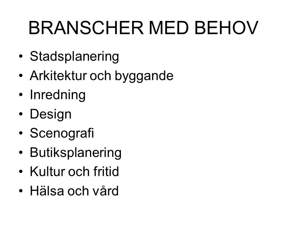 BRANSCHER MED BEHOV •Stadsplanering •Arkitektur och byggande •Inredning •Design •Scenografi •Butiksplanering •Kultur och fritid •Hälsa och vård