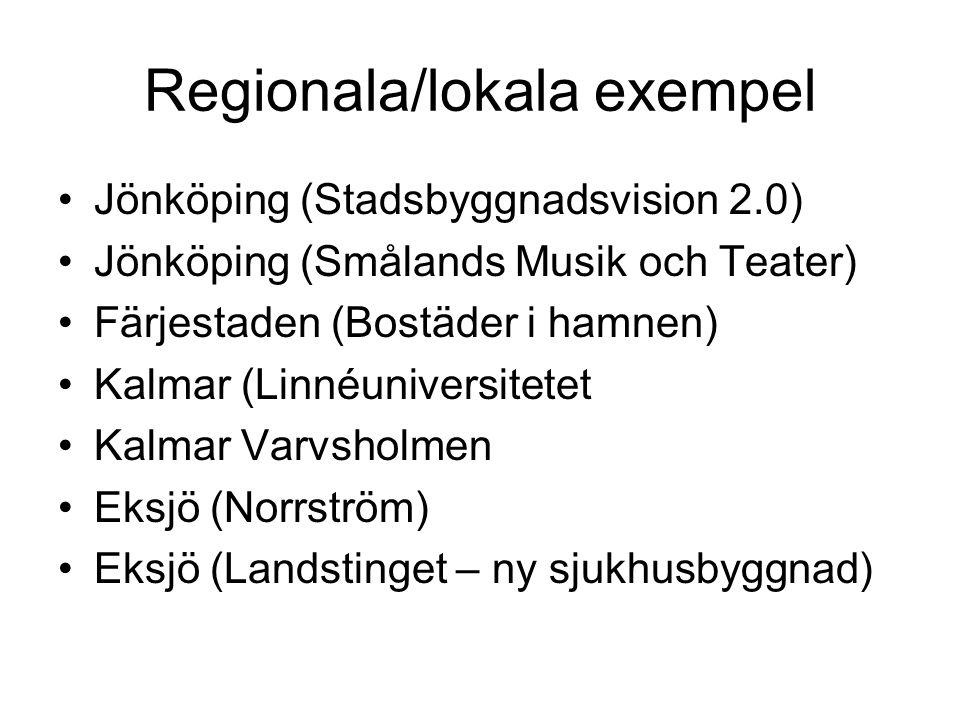Regionala/lokala exempel •Jönköping (Stadsbyggnadsvision 2.0) •Jönköping (Smålands Musik och Teater) •Färjestaden (Bostäder i hamnen) •Kalmar (Linnéun