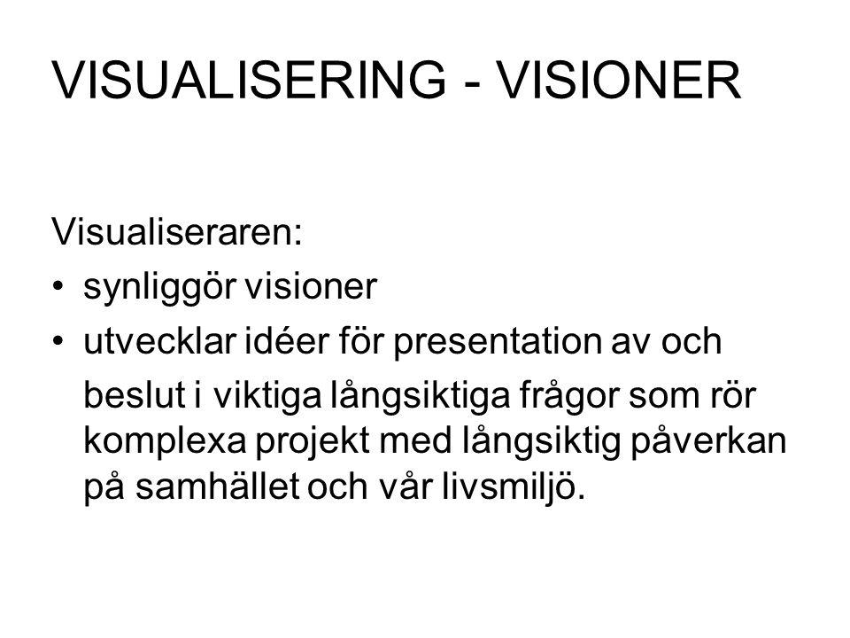 VISUALISERING - VISIONER Visualiseraren: •synliggör visioner •utvecklar idéer för presentation av och beslut i viktiga långsiktiga frågor som rör komp