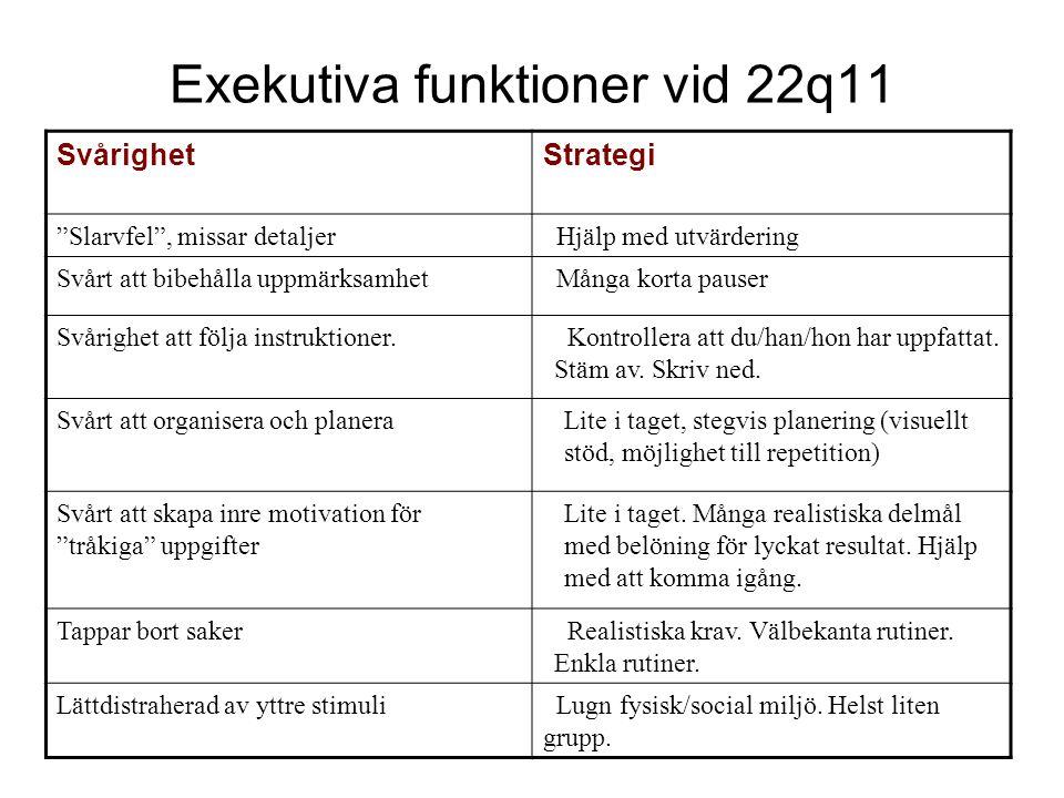 Exekutiva funktioner vid 22q11 SvårighetStrategi Överaktivitet: Svårt att sitta still, pratar mycket, går på högvarv .