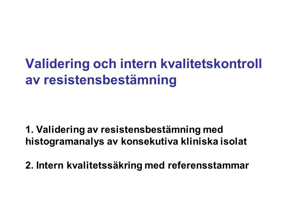 Validering och intern kvalitetskontroll av resistensbestämning 1. Validering av resistensbestämning med histogramanalys av konsekutiva kliniska isolat