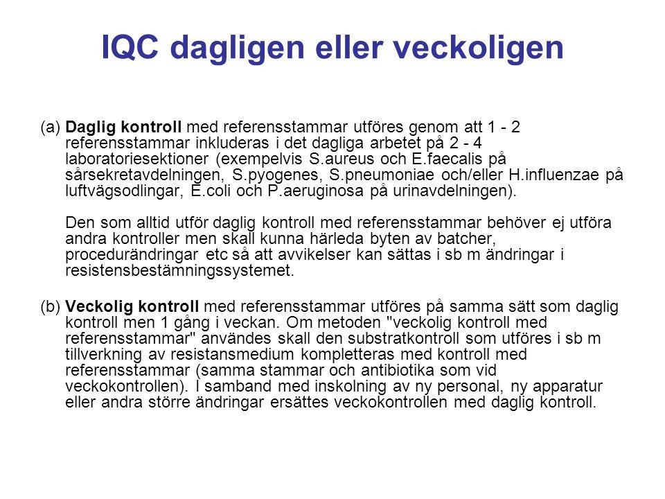 IQC dagligen eller veckoligen (a) Daglig kontroll med referensstammar utföres genom att 1 - 2 referensstammar inkluderas i det dagliga arbetet på 2 -