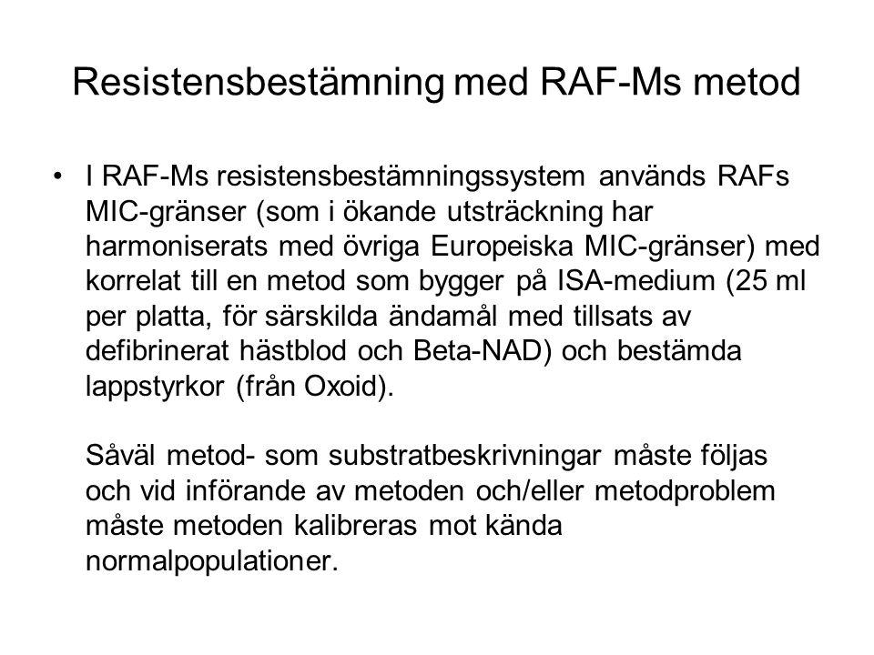 Resistensbestämning med RAF-Ms metod •I RAF-Ms resistensbestämningssystem används RAFs MIC-gränser (som i ökande utsträckning har harmoniserats med övriga Europeiska MIC-gränser) med korrelat till en metod som bygger på ISA-medium (25 ml per platta, för särskilda ändamål med tillsats av defibrinerat hästblod och Beta-NAD) och bestämda lappstyrkor (från Oxoid).