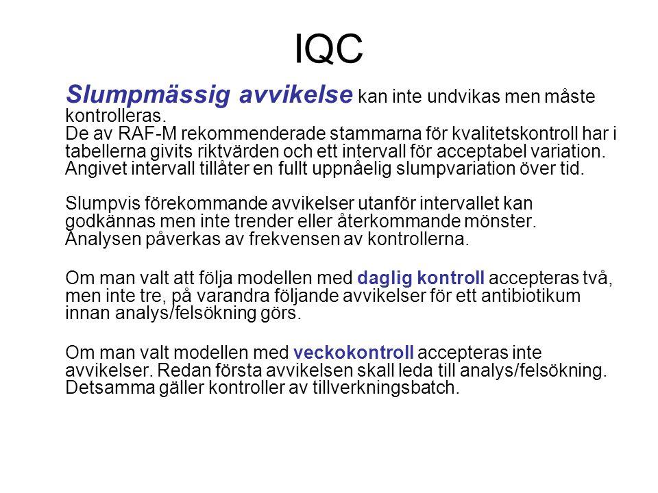 IQC Slumpmässig avvikelse kan inte undvikas men måste kontrolleras. De av RAF-M rekommenderade stammarna för kvalitetskontroll har i tabellerna givits