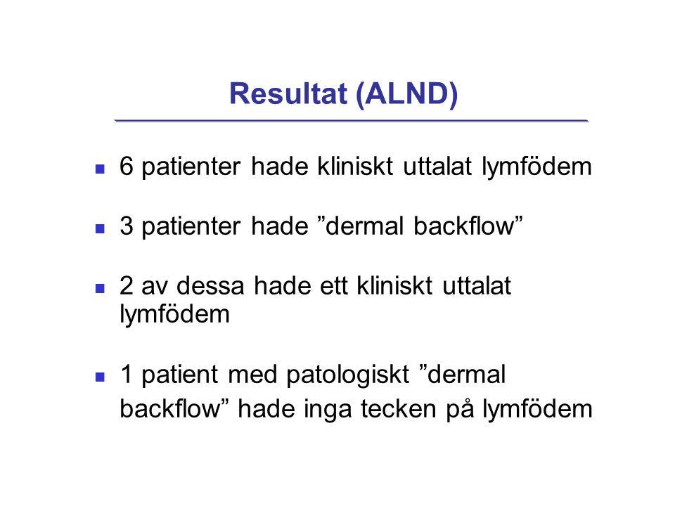 """Resultat (ALND)  6 patienter hade kliniskt uttalat lymfödem  3 patienter hade """"dermal backflow""""  2 av dessa hade ett kliniskt uttalat lymfödem  1"""
