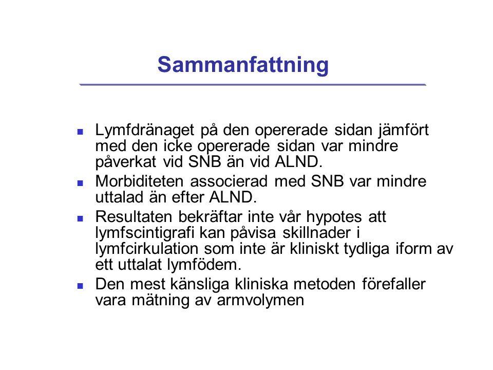 Sammanfattning  Lymfdränaget på den opererade sidan jämfört med den icke opererade sidan var mindre påverkat vid SNB än vid ALND.  Morbiditeten asso