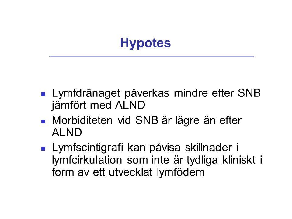 Hypotes  Lymfdränaget påverkas mindre efter SNB jämfört med ALND  Morbiditeten vid SNB är lägre än efter ALND  Lymfscintigrafi kan påvisa skillnade