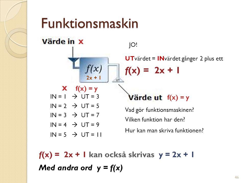 NÄR ÄR Y EN FUNKTION AV X y x X = 2 Y = 3 (2,3) X = 5 Y = 6 (5,6) • • 2 3 47 f(x)