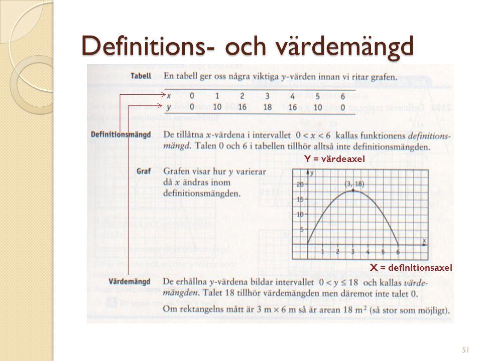 LINJERS LUTNING • • (1,5) (0,3) ∆y = 2 ∆x = 1 Linjens lutning = 52