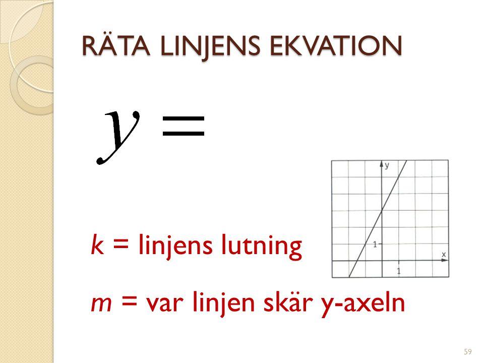 LINJEN y = 2x + 3 60 Hur vet jag att namnet på denna linje är y = 2x + 3?