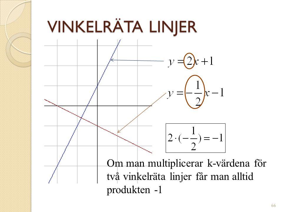 K-VÄRDEN FÖR VINKELRÄTA LINJER 67