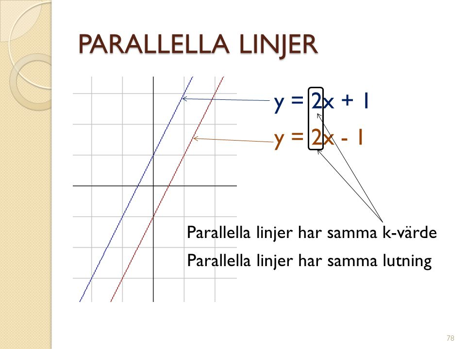 PARALLELLA LINJER 79 Vad heter dessa linjer?