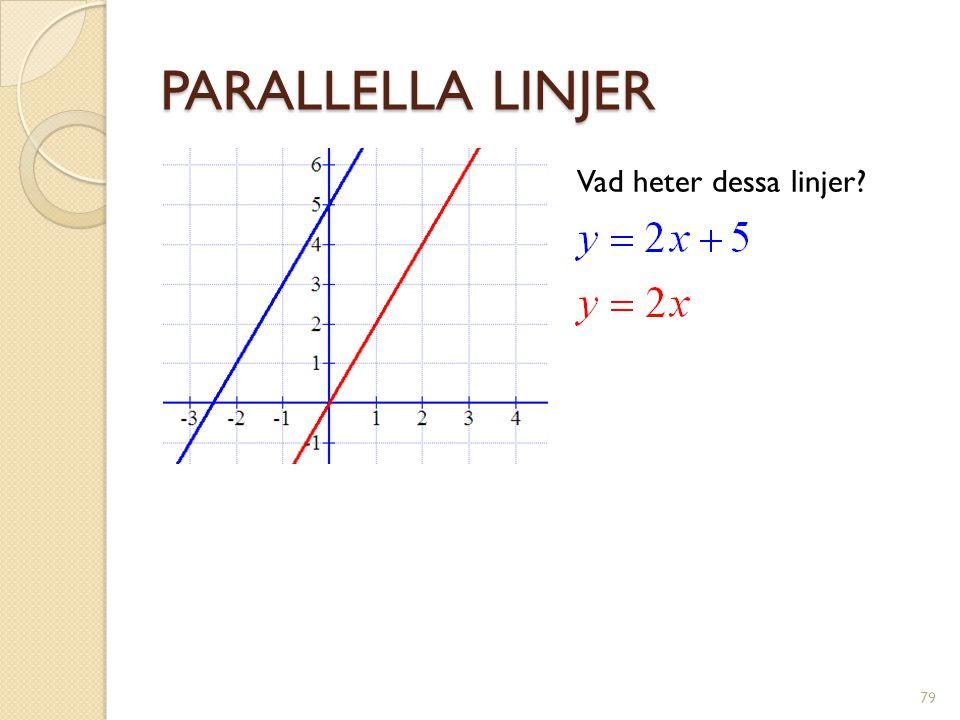 VINKELRÄTA LINJER Om man multiplicerar k-värdena för två vinkelräta linjer får man alltid produkten -1 80