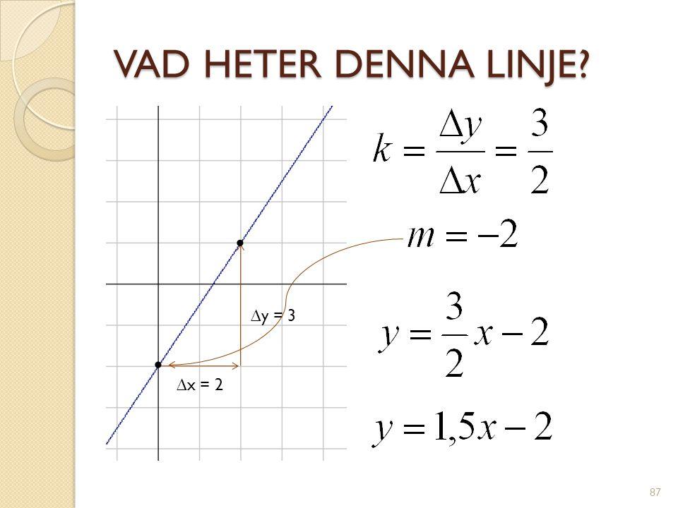 VAD HETER DENNA LINJE? ∆y = 6 ∆x = 4 88 • •