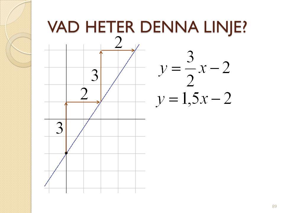 PARALLELLA LINJER y = 2x + 1 y = 2x - 1 Parallella linjer har samma k-värde 90 Parallella linjer har samma lutning Ett ekvationssystem som består av 2 st.