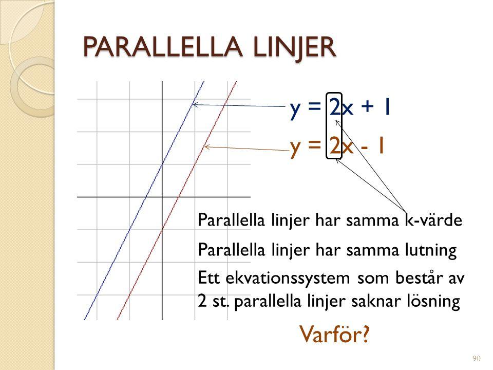 VINKELRÄTA LINJER Om man multiplicerar k-värdena för två vinkelräta linjer får man alltid produkten -1 91