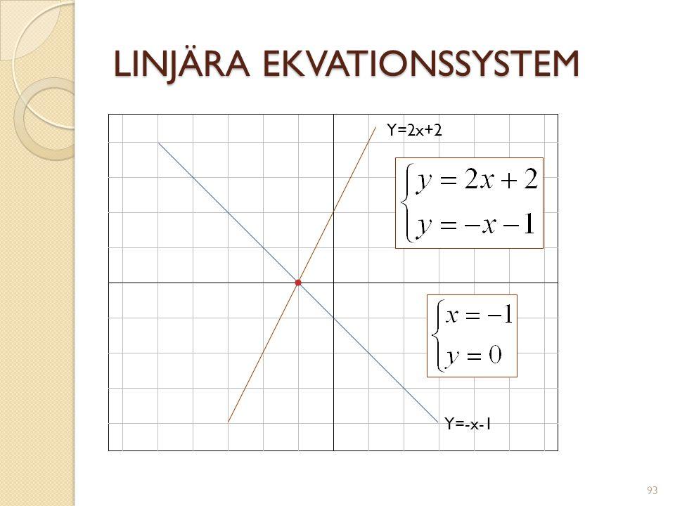 LINJÄRA EKVATIONSSYSTEM Vi testar om lösningen är exakt: Första ekvationen Andra ekvationen Det stämmer.