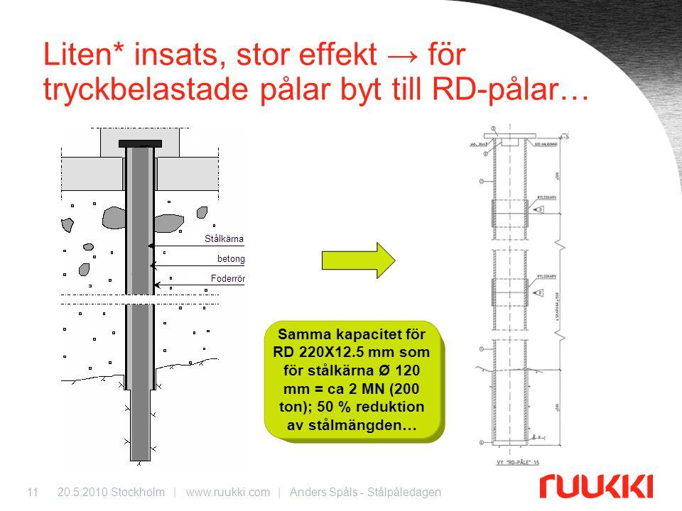 20.5.2010 Stockholm | www.ruukki.com | Anders Spåls - Stålpåledagen11 Liten* insats, stor effekt → för tryckbelastade pålar byt till RD-pålar… Samma k