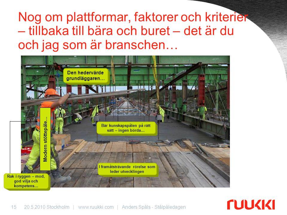 20.5.2010 Stockholm | www.ruukki.com | Anders Spåls - Stålpåledagen15 Nog om plattformar, faktorer och kriterier – tillbaka till bära och buret – det