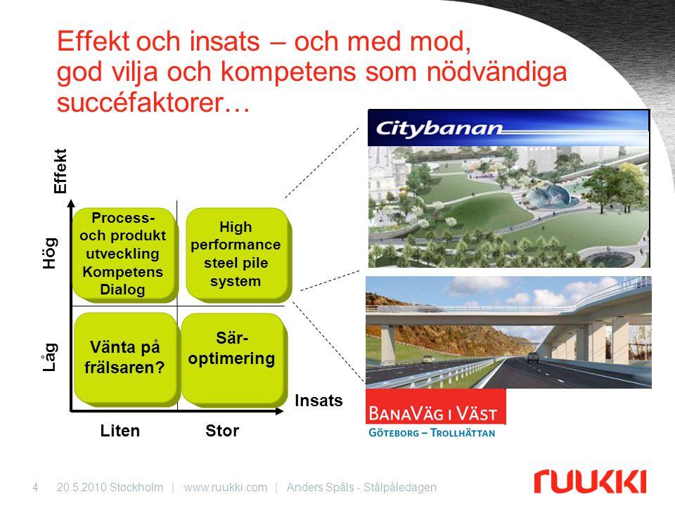 20.5.2010 Stockholm | www.ruukki.com | Anders Spåls - Stålpåledagen4 Effekt och insats – och med mod, god vilja och kompetens som nödvändiga succéfakt