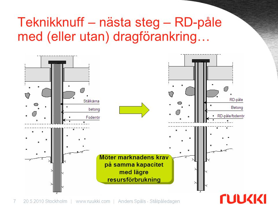 20.5.2010 Stockholm   www.ruukki.com   Anders Spåls - Stålpåledagen8 •Målsättning: –Att jämföra teknik och ekonomi för ett alternativ med grundläggning på RD-pålar i förhållande till stålkärnepålar –Ta fram ritning på skruv- och mutter -nivå för ett utförande av RD-påle med dragförankring.