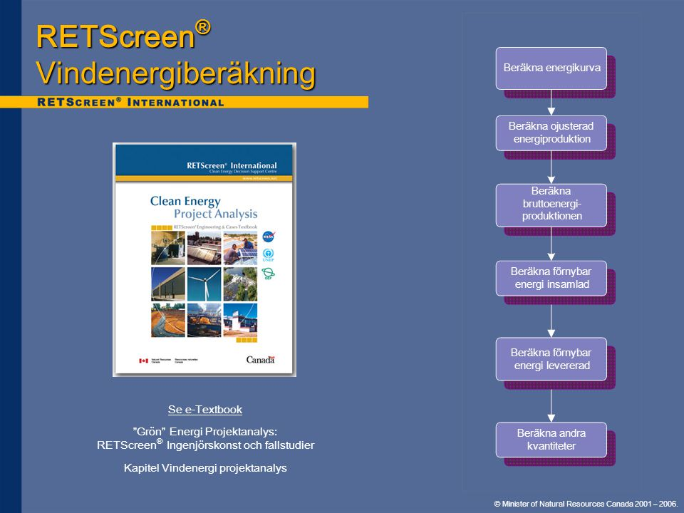"© Minister of Natural Resources Canada 2001 – 2006. RETScreen ® Vindenergiberäkning Se e-Textbook ""Grön"" Energi Projektanalys: RETScreen ® Ingenjörsko"