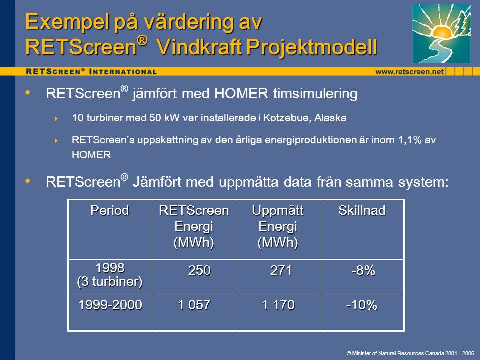 © Minister of Natural Resources Canada 2001 – 2006. Exempel på värdering av RETScreen ® Vindkraft Projektmodell • • RETScreen ® jämfört med HOMER tims