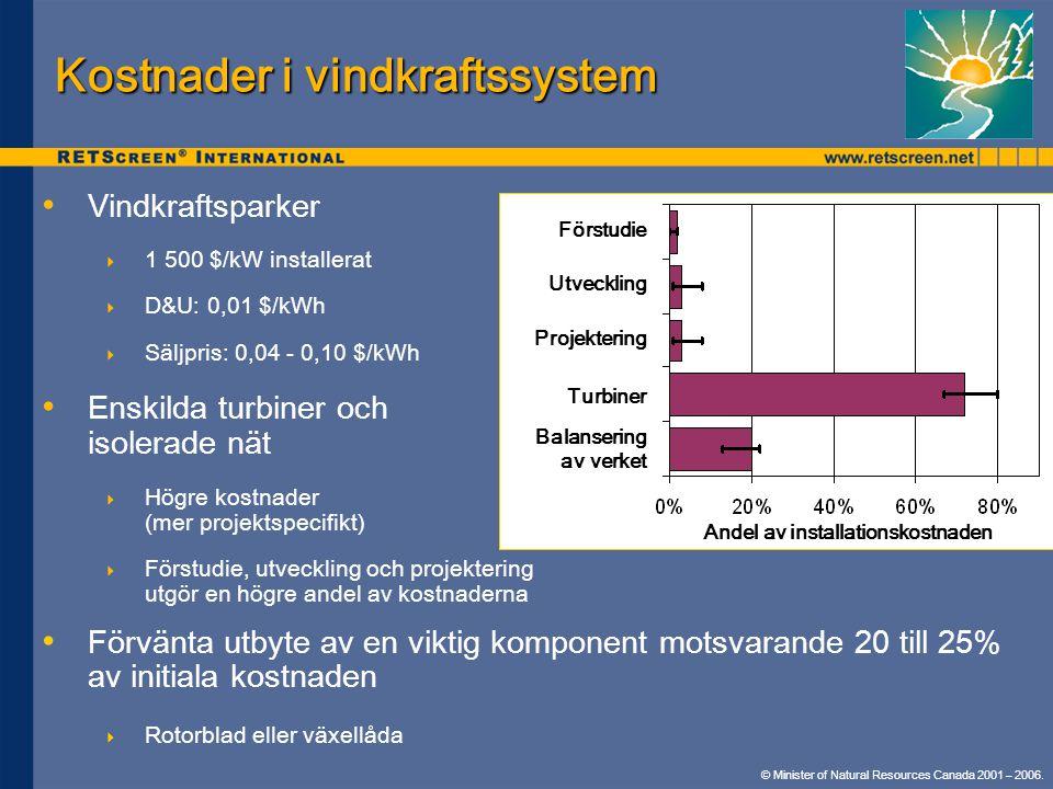 © Minister of Natural Resources Canada 2001 – 2006. Kostnader i vindkraftssystem • • Vindkraftsparker  1 500 $/kW installerat  D&U: 0,01 $/kWh  Säl