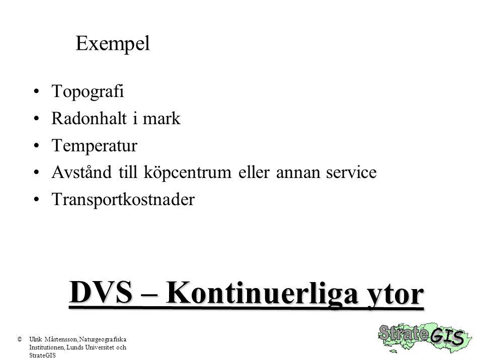 Exempel •Topografi •Radonhalt i mark •Temperatur •Avstånd till köpcentrum eller annan service •Transportkostnader DVS – Kontinuerliga ytor ©Ulrik Mårt