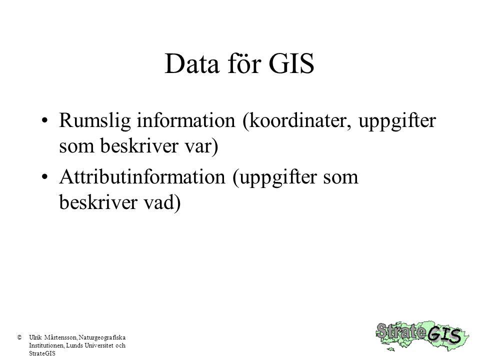 Data för GIS •Rumslig information (koordinater, uppgifter som beskriver var) •Attributinformation (uppgifter som beskriver vad) ©Ulrik Mårtensson, Nat