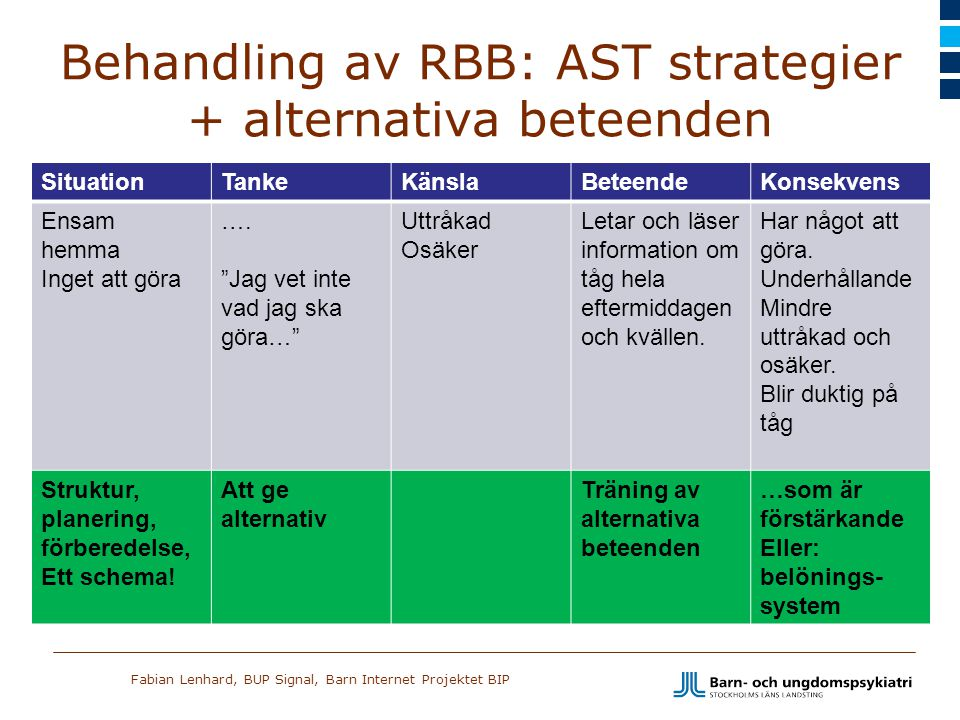 Fabian Lenhard, BUP Signal, Barn Internet Projektet BIP Behandling av RBB: AST strategier + alternativa beteenden SituationTankeKänslaBeteendeKonsekve