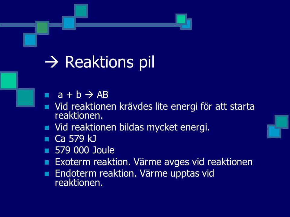  Reaktions pil  a + b  AB  Vid reaktionen krävdes lite energi för att starta reaktionen.  Vid reaktionen bildas mycket energi.  Ca 579 kJ  579