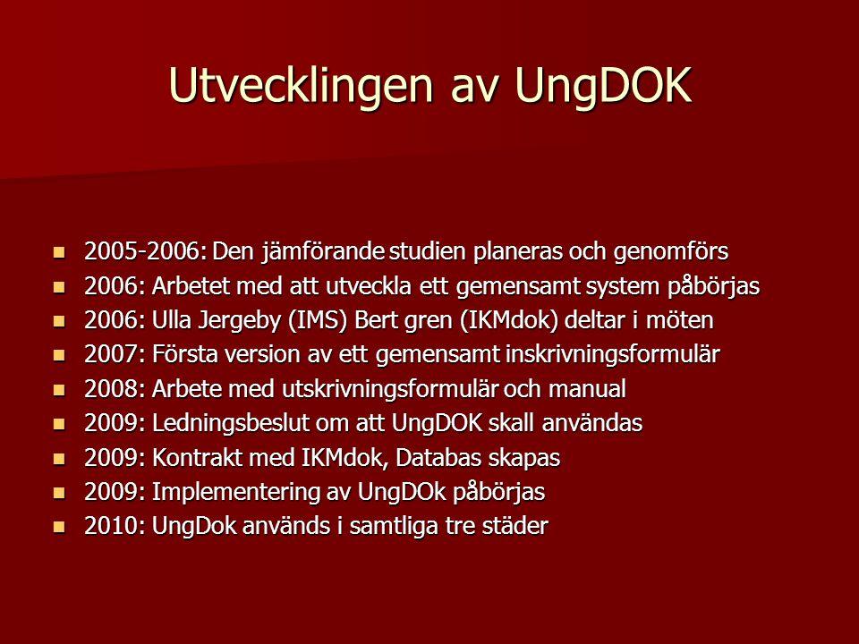 2005-2006: Den jämförande studien planeras och genomförs  2006: Arbetet med att utveckla ett gemensamt system påbörjas  2006: Ulla Jergeby (IMS) B