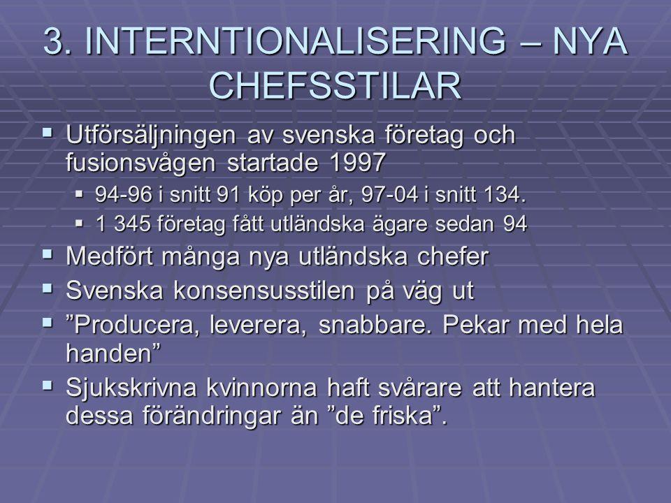 3. INTERNTIONALISERING – NYA CHEFSSTILAR  Utförsäljningen av svenska företag och fusionsvågen startade 1997  94-96 i snitt 91 köp per år, 97-04 i sn