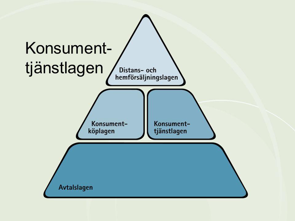 Konsument- tjänstlagen