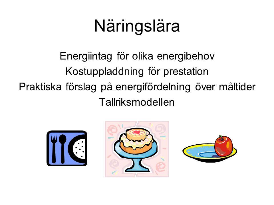 Näringslära Energiintag för olika energibehov Kostuppladdning för prestation Praktiska förslag på energifördelning över måltider Tallriksmodellen