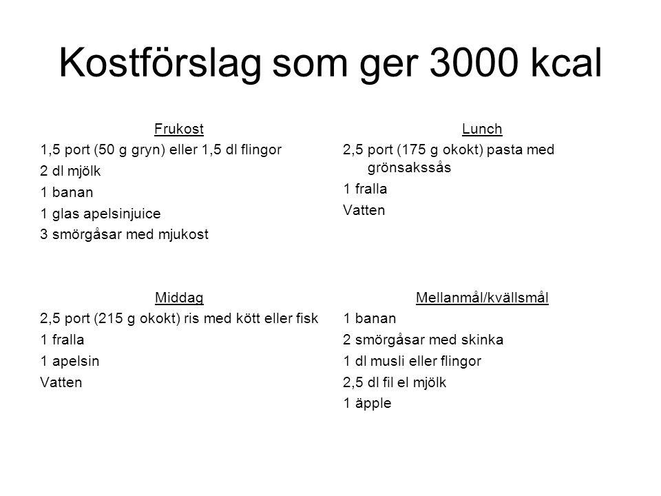 Kostförslag som ger 3000 kcal Frukost 1,5 port (50 g gryn) eller 1,5 dl flingor 2 dl mjölk 1 banan 1 glas apelsinjuice 3 smörgåsar med mjukost Lunch 2