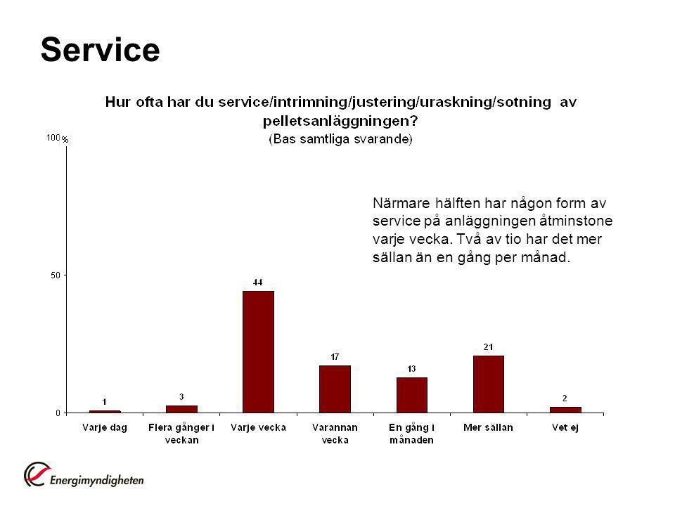 Närmare hälften har någon form av service på anläggningen åtminstone varje vecka.