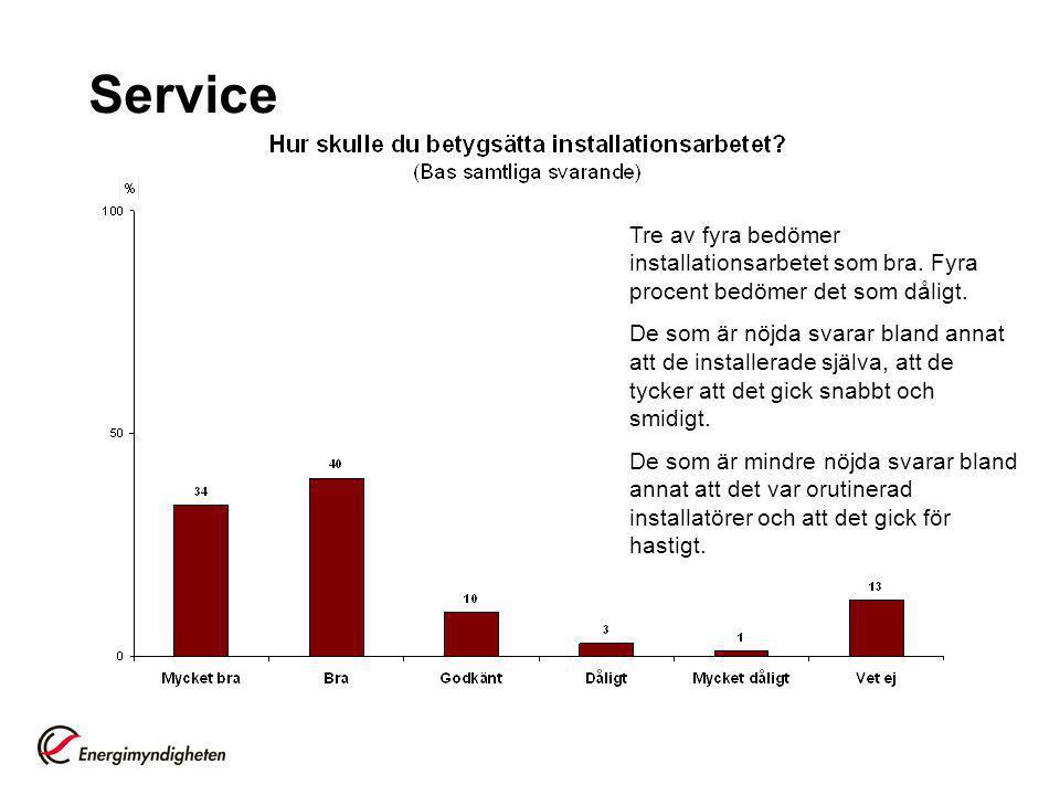 Service Tre av fyra bedömer installationsarbetet som bra.