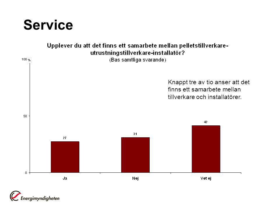 Knappt tre av tio anser att det finns ett samarbete mellan tillverkare och installatörer. Service