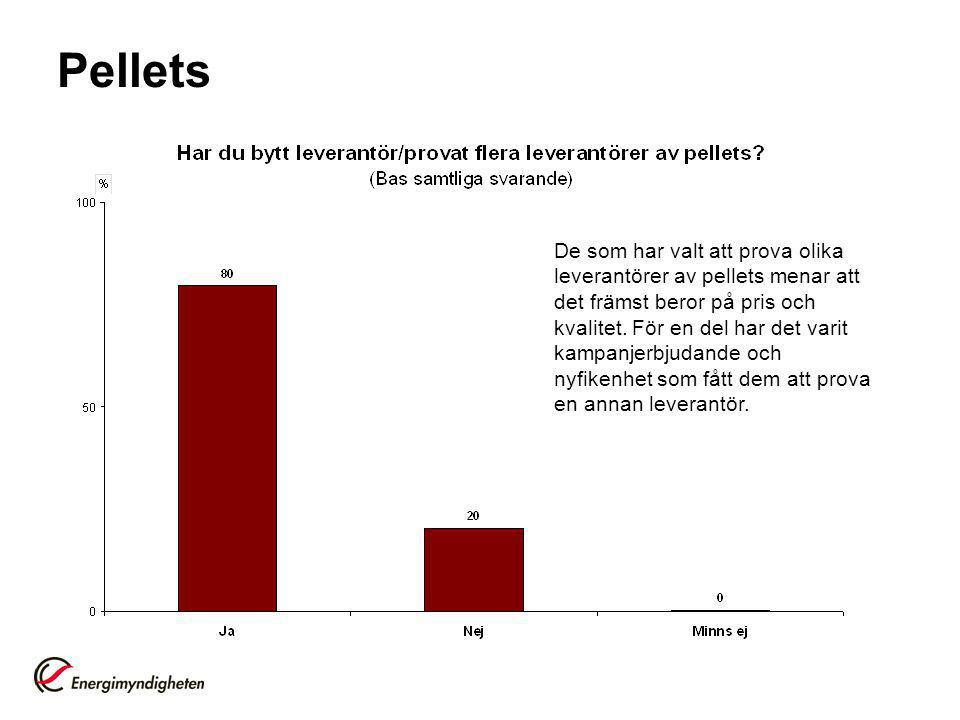 Pellets De som har valt att prova olika leverantörer av pellets menar att det främst beror på pris och kvalitet.