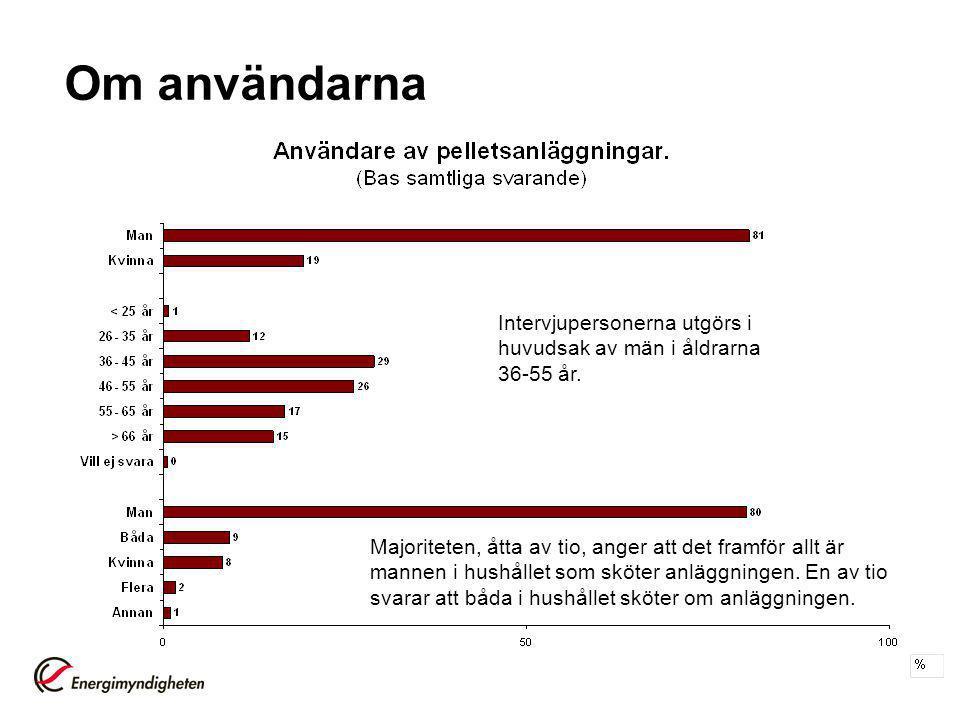 Majoriteten, åtta av tio, anger att det framför allt är mannen i hushållet som sköter anläggningen.
