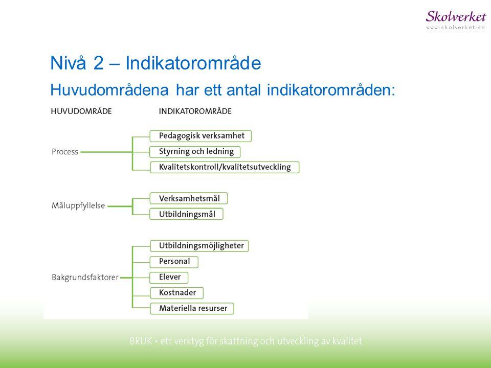 Nivå 2 – Indikatorområde Huvudområdena har ett antal indikatorområden: